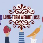 Long-Term Weight Loss